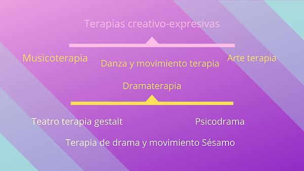 Terapia Sesamo Introduccion.png