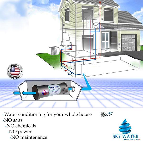 ecoflow diagrama casa ingles.jpg