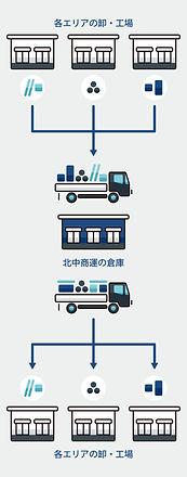 アセット 5hokuchu.jpg