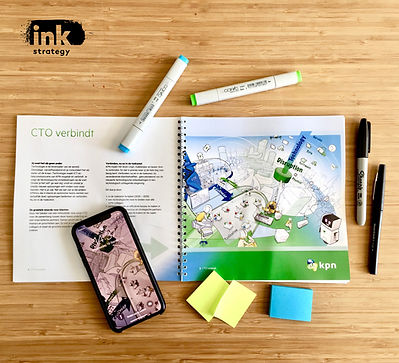 Ink Strategy | KPN | Digital Transformation | Vision Design Consultancy Group | Communicate Your Vision and Strategy | Organizational Transformation | Visual Approaches | Storytelling Workshops | Interactive Platforms