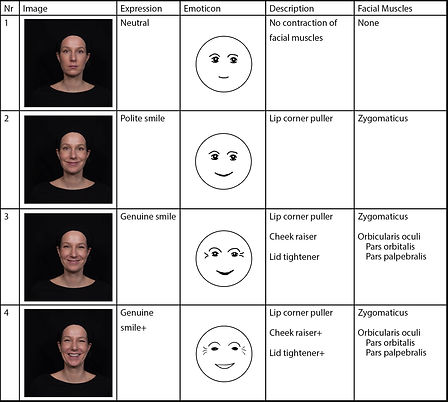 facial expressions overview with emotico