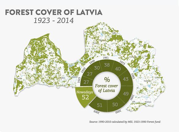 Forest Cover of Latvia