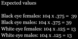 expected values for the F2 generation of a heredity virtual lab. These values will be used in a chi-squared calculation