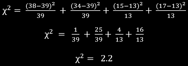 Chi-Squared calculation for a heredity lab example