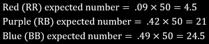 Expected value calculations: RR = 4.5, RB = 21, BB = 24.5