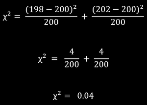 chi-squared calculation for a population genetics example of genetic equilibrium