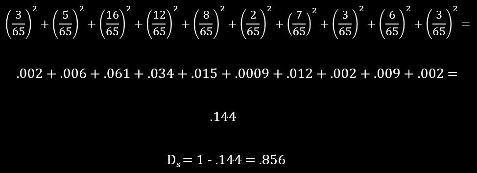 Simpson's Diversity Index calculation example