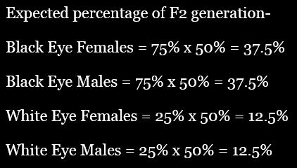 F2 expected percentages for a heredity lab