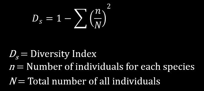 Simpson's Diversity Index formula (infinite population)