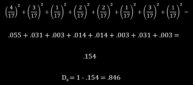 sample calculation for Simpson's Diversity Index