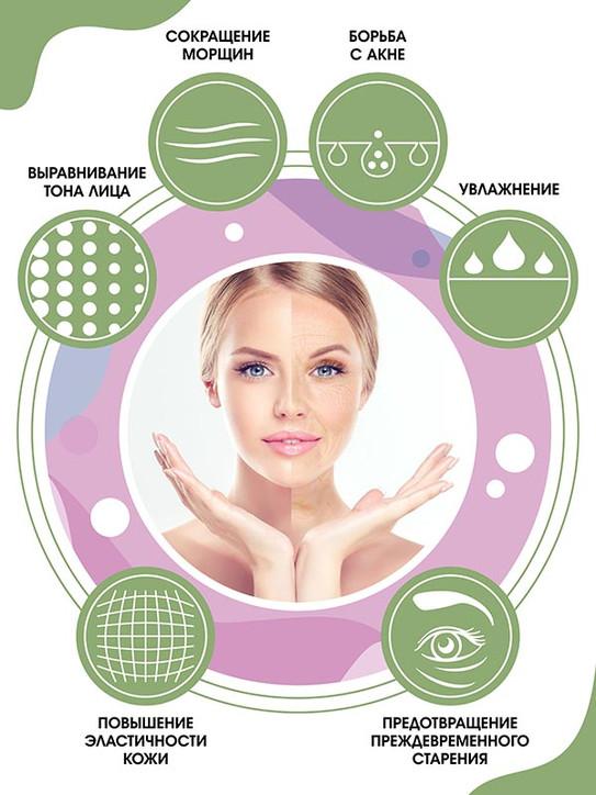 Дизайн карточки товара для Wildberries, Ростов-на-Дону