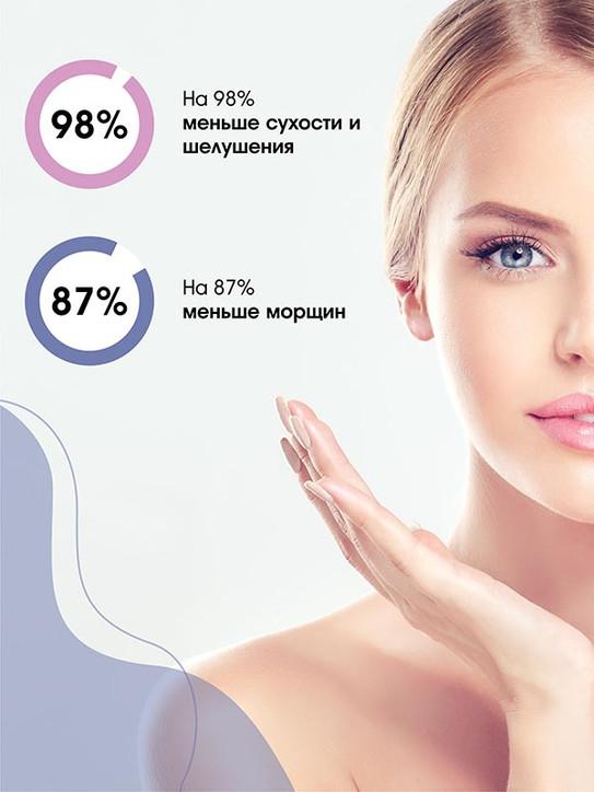 Инфографика для WB, Ростов-на-Дону