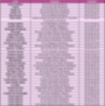 Liste coiffeurs.png