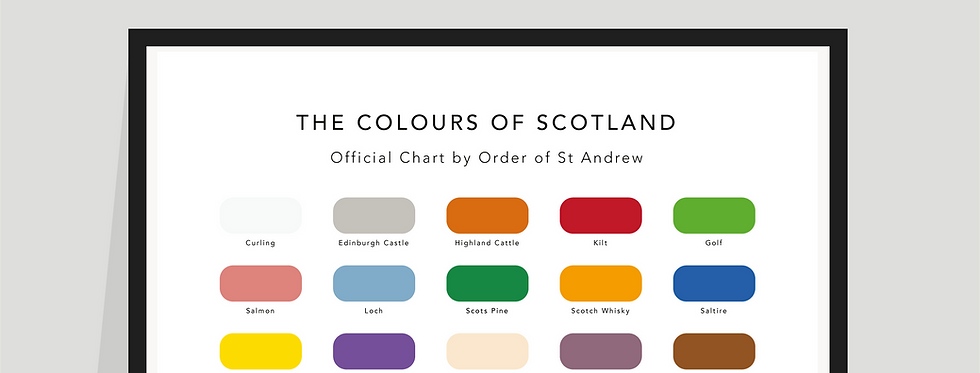 The Colours of Scotland Paint Chart Poster / Print