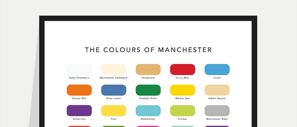 The Colours of Manchester Paint Chart Poster / Print