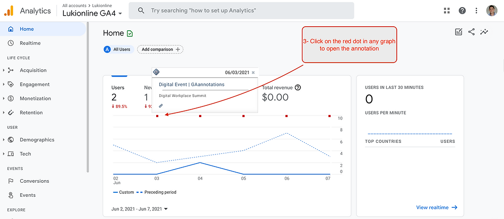 Google Analytics 4 annotation