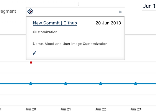 Giihub annotation on google analytics