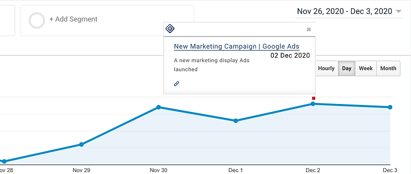 annotation to Google Ads Campaign