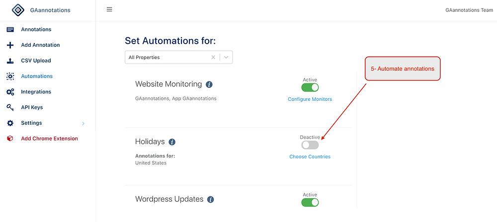 Automate Google Analytics Annotation