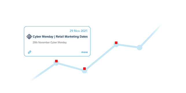 Google Analytics Annotations for Retail Marketing Dates.png