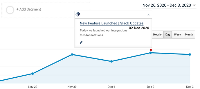 Slack annotation on Google Analytics