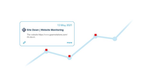 Annotations for Website Monitoring.png
