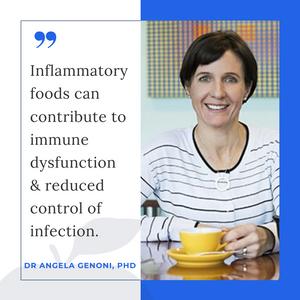 Dr Angela Genoni PhD