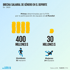 visualizing-the-data-fifa-es.png