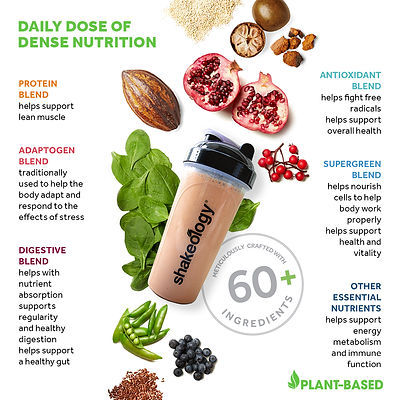English-Plant-based-Shakeology-Infograph