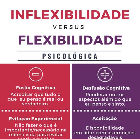 inflexibilidade psicológica