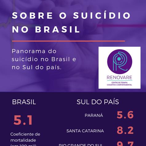 suicidio brasil