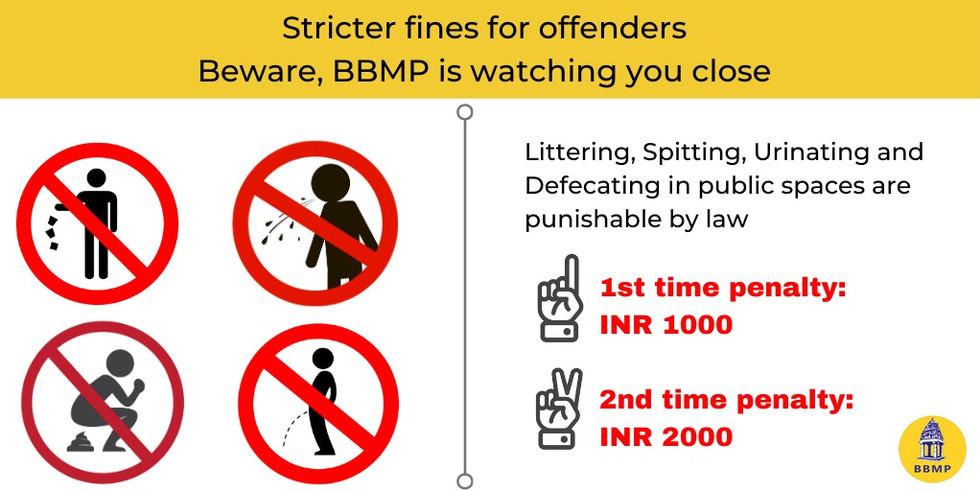 2d. Karnataka BBMP - fine Swachh violati