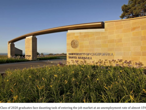 Job Market Jitters: UCSB seniors feel the pressure of graduating during a recession