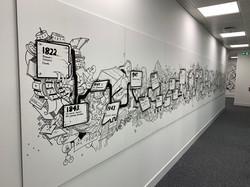 Caplin Timeline of Computing Mural