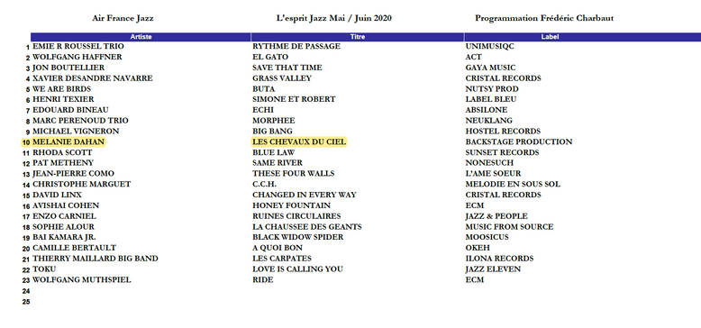 Playlist Air France jazz