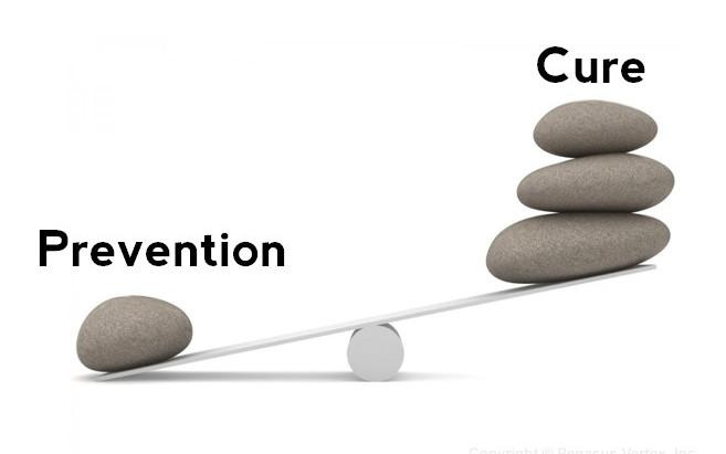 The Importance of Preventive Care