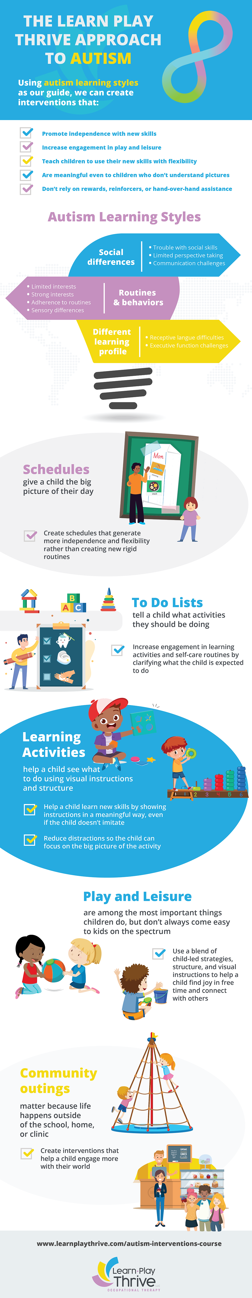 The Learn Play Thrive Approach to Autism