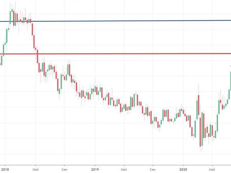Будет ли падать курс доллара и что мы от этого получим
