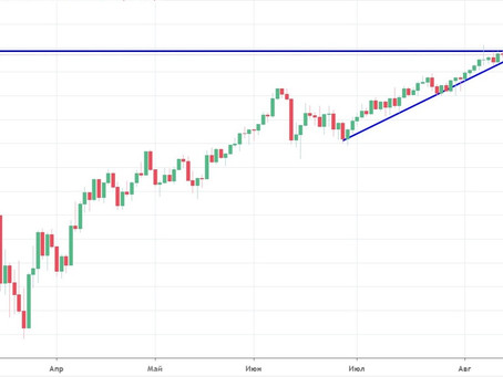Падение финансовых рынков не будет длительным и глубоким