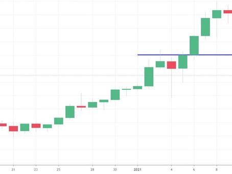 Рост доллара обвалил курс биткоина и рубля