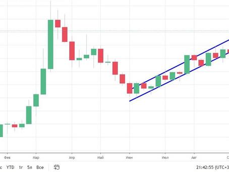 Финансовые рынки вошли в фазу турбулентности