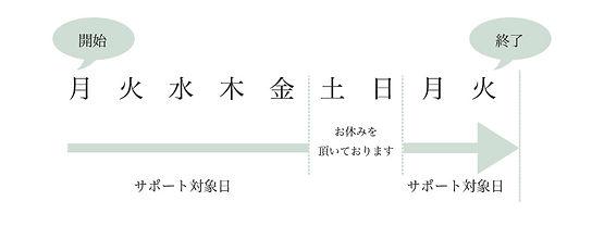 7日間LINE相談.jpg