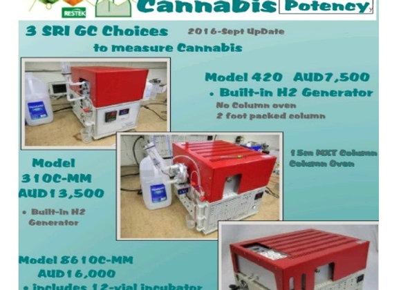 SRI Cannabis GCs Model 420 Potency