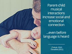 Music Therapy and parent-child interactions