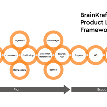 BK Framework BLK Text White BGRND v2.001