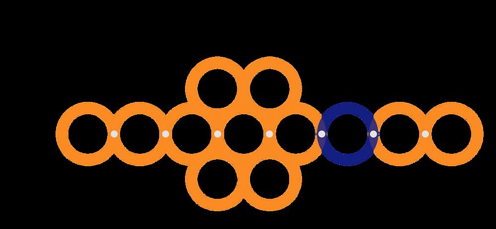 Product Launch Framework | BrainKraft