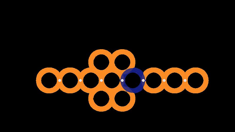 BrainKraft Product Launch Framework v1.3