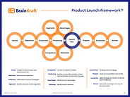 Poster for Product Launch