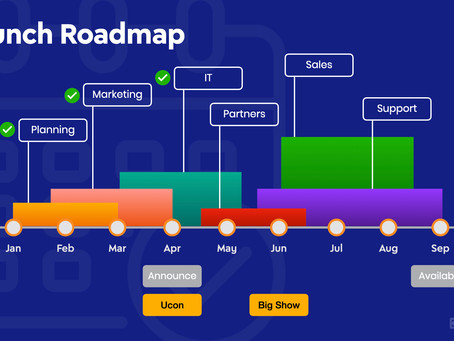 The Product Launch Roadmap: How to Communicate Launch Status to Executives