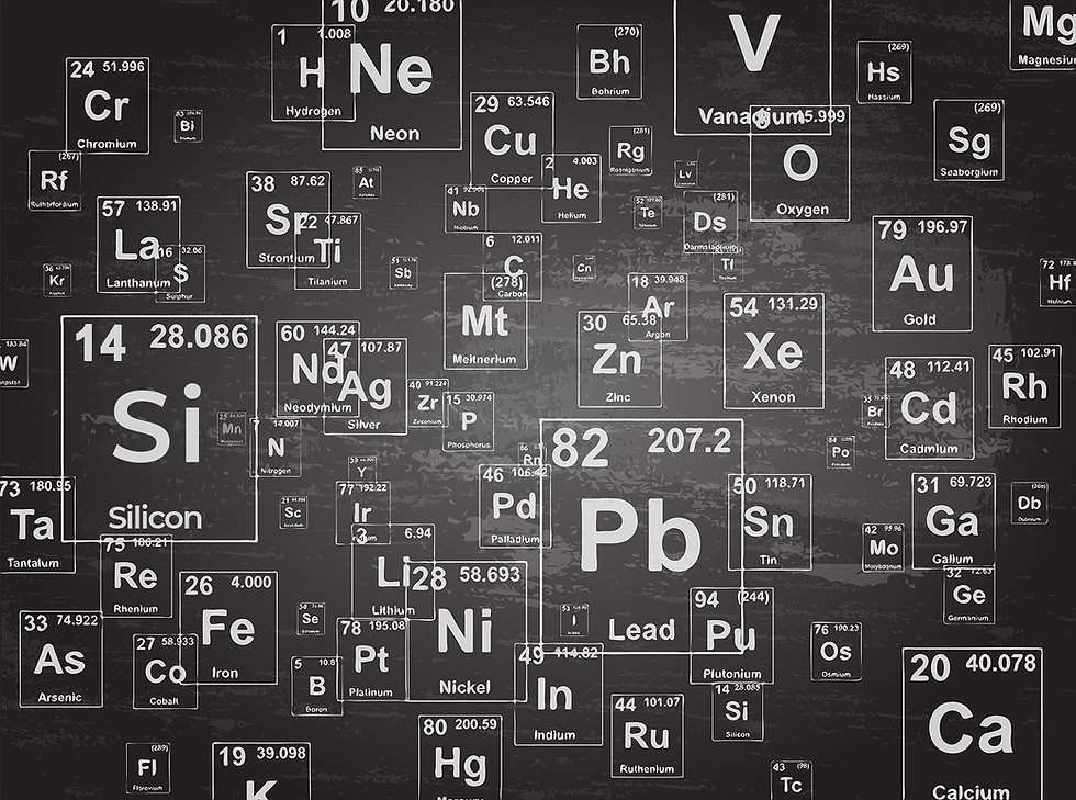 background periodic table image - Si14.j